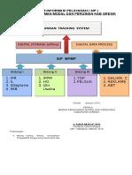 Alur digital Str 2014.doc