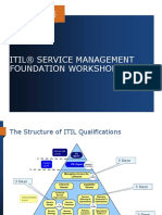 Day -1 itil study