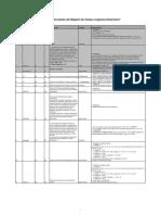 Estructura Registro de Ventas