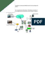 SDR Se Utiliza Para Respaldar La Interoperabilidad Entre Las Tecnologías de Comunicación Inalámbrica