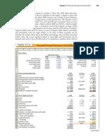Forecasting Financial Statement.pdf