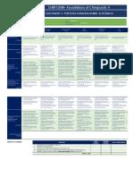 chir12006 portfolio rubric reflective portfolio 2019 assessment 1