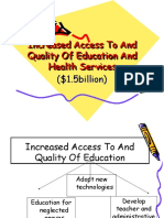 Increased Access to and Quality of Education
