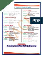 Daily Vocabulary (03.5.2019).pdf