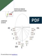 CONTATOS TRACAO RANGER.pdf