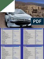 Catalogo Peugeot 206