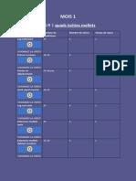 Mois 1 pdf.pdf