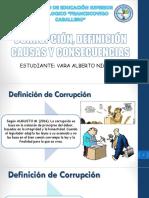 Corrupción, Definición Causas y Consecuencias Nica