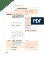etapas del proceso civil pasos para la demanda.pdf