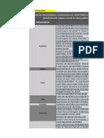 Listado Universidades Latinoamerica Salud Pública