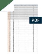 Base de Datos de Evaluacion11