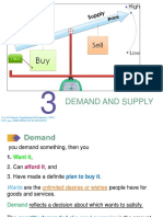 Co2_Ch3_Lec3_ECN 3010_Demand and Supply_NAM Naseem.pdf
