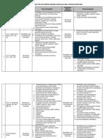 Daftar Kbk Dosen Akuntansi