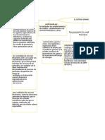 Mapa Conceptual, El Sistema Colombiano