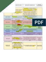 Resumo - Farmaco ASMA e DPOC