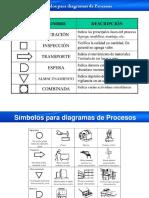 Símbolos de Diagramas de Procesos