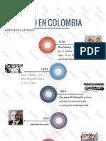 LINEA DE TIEMPO DE LOS HIDROCARBUROS EN COLOMBIA