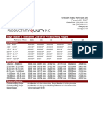 Gage Makers Tolerance Chart PQI.PDF