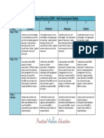 implementation checklist rubric