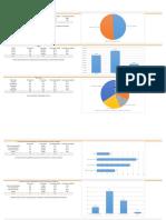 Analisis de Datos Final Finalicima