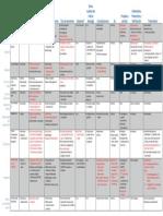 Enfermedades exantematicas Dr. Dorn.pdf