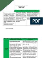 Matriz-Evaluacion-Final-psicologia-evolutiva - maria jose.doc