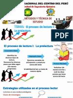 Clase III Metodos y Tecnica de Estudio (1).pptx