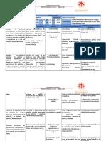 01-02 Ciencias Naturales Planeador II 28 de Abril 2019
