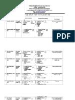 5.1.1 analisis  Kompetensi.rtf