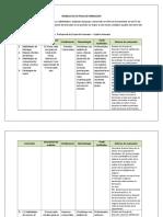 Modelo Plan de Formación