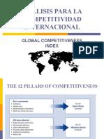 Indice-Competitividad