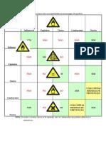 Tabela Armazenamento Produtos Químicos