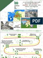 Modelo de territorio y consumo de SPA