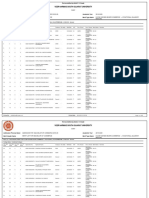 Vnsgu provisional b.com merit list