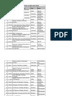 201907080547152555818MTI_List_080719.pdf
