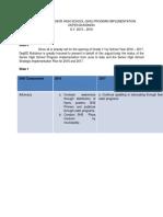 Status of SHS Program and Implementation Plan