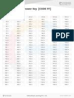 CODE-FF-NEET.pdf