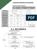 Reanimación Cardiopulmonar en Pediatría