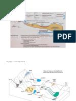 Examen de Obras Civiles 1ra Parcial