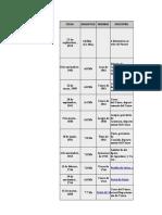 Registro Sismico Tabla