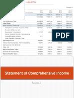 Lesson 2 Statement of Comprehensive Income