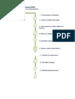 Diagrama de Proceso Actual