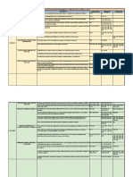 Problemas de Objetivos Minimos y Avanzados de FS100