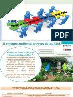 Copia de EsVi y Mares.pptx