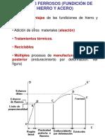 1. Metales ferrosos y Tratamientos termicos.ppt