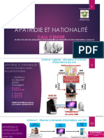 Apatridie Et Nationalité - Call Center