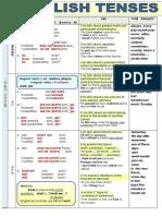 105941708-Mixed-Tenses-PDF.pdf