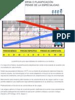 ¿Planificación Inversa o Planificación Convergente_. Depende de La Especialidad. - Garciaverdugo.com