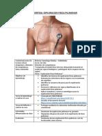Clase Invertida pulmonar