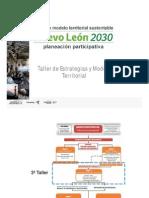 Taller de Estrategias y Modelo Territorial